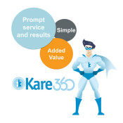 AmeriPlan National Provider The Karis Groups Offers New Program Kare360 That Takes Effect On September 1st, 2015